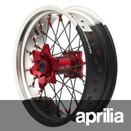 Alpina Wheels for Aprilia
